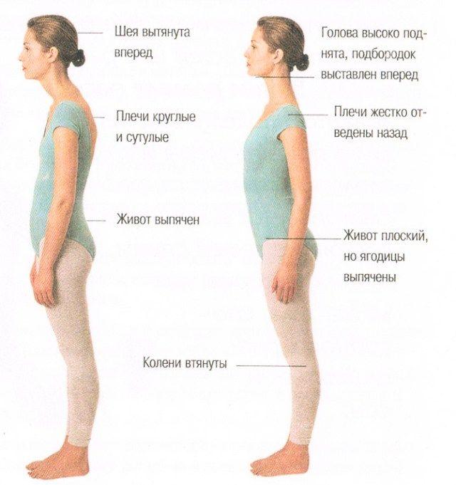 Как сделать чтобы плечи были ровные
