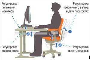Правильное положение тела, сидя за компьютером