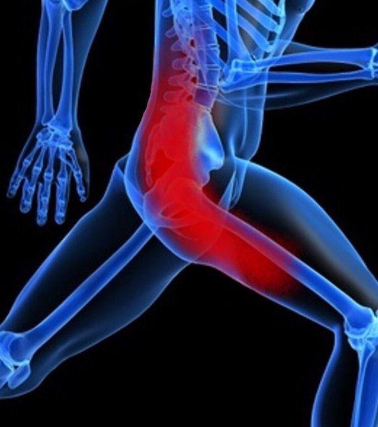 Артрит Плечевого Сустава Симптомы
