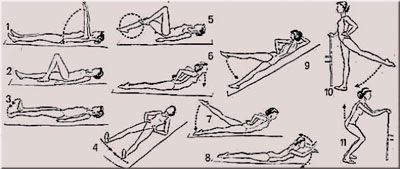 Изображение - Зарядка при остеопорозе тазобедренного сустава osnovnye_uprazhneniya_pri_osteoporoze_pozvonochnika