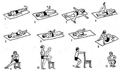 Лечебная гимнастика при остеопорозе тазобедренных суставов