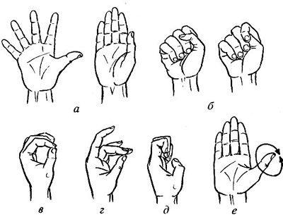 Лечебная гимнастика при остеопорозе кистей рук