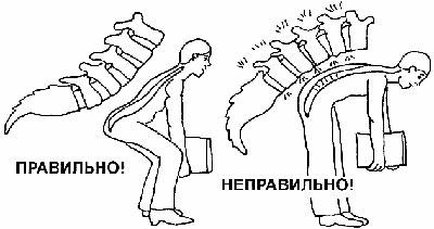 Правильное и неправильное поднятие тяжестей