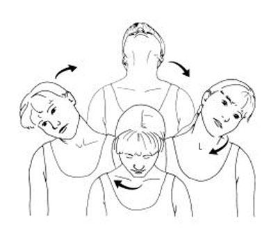 Круговые движение головой