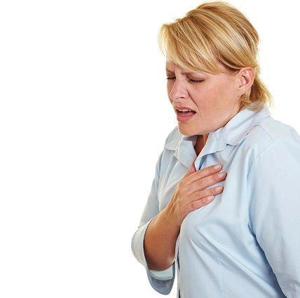 Когда пью воду болит грудная клетка