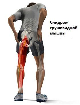 Что делать если зажаты мышцы у ребенка