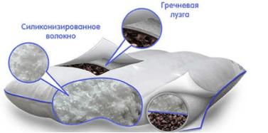 Большой обзор ортопедических подушек при остеохондрозе